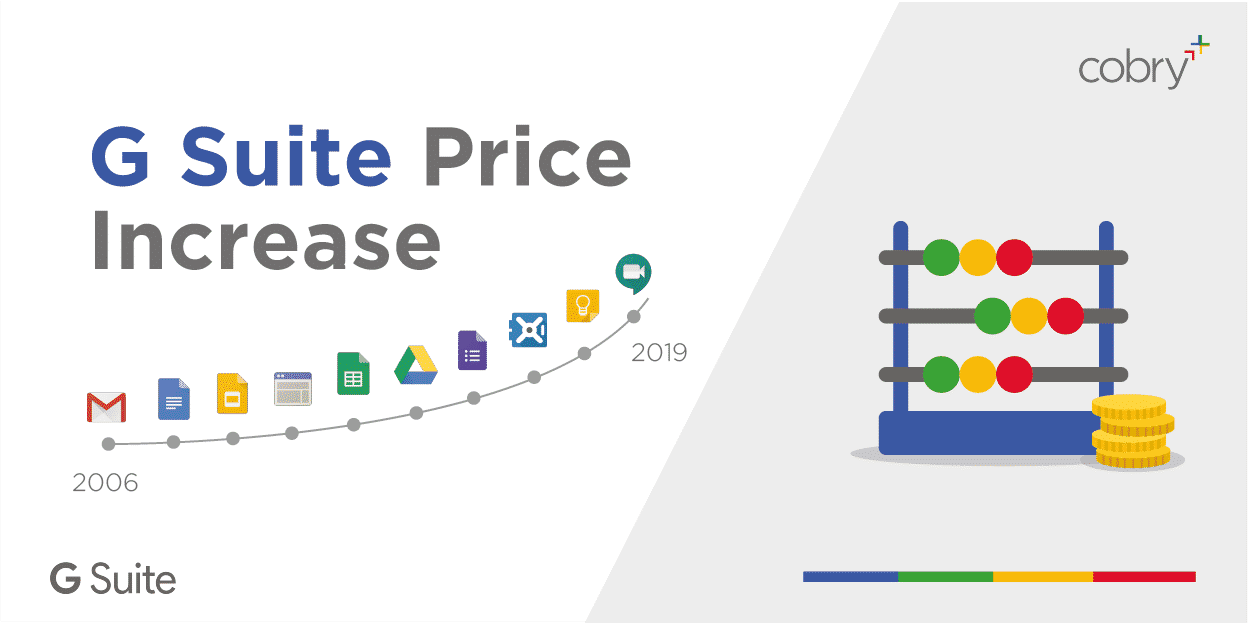 G Suite Price Increase
