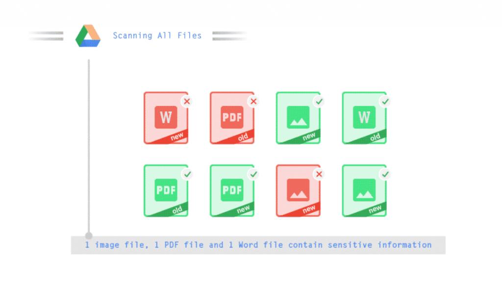 Harmful file scan