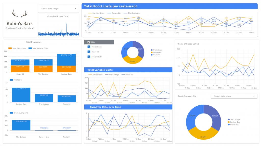 Example Google Data Studio Report