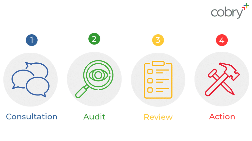 Workspace Security Review