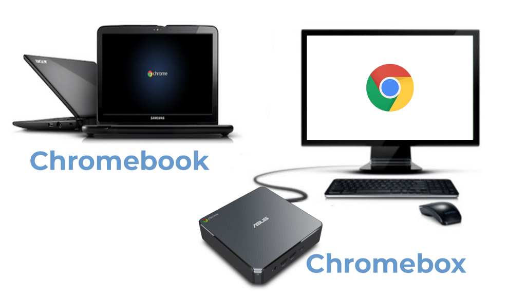 Google Chrome Devices
